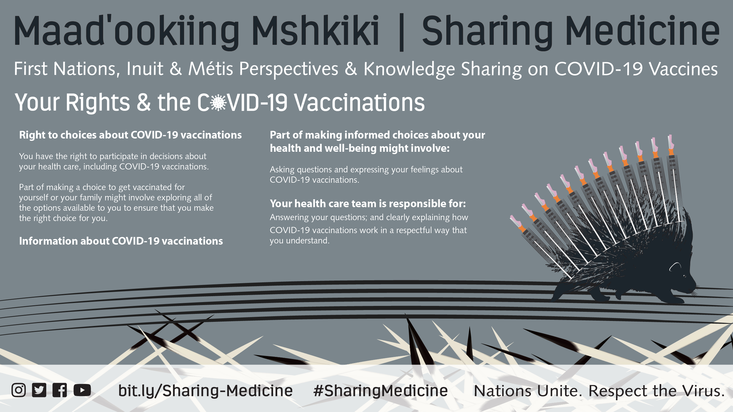 Your rights & the COVID-19 Vaccinations - your physical, emotional, spirtual & mental well-being matter